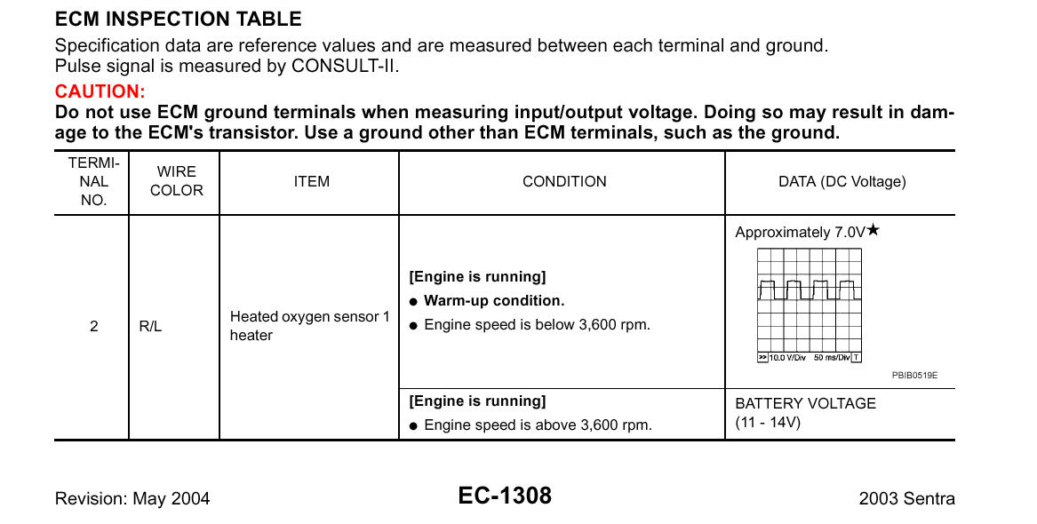 I Really Need The Ecu Pinout For A 2003 Nissan Sentra Spec