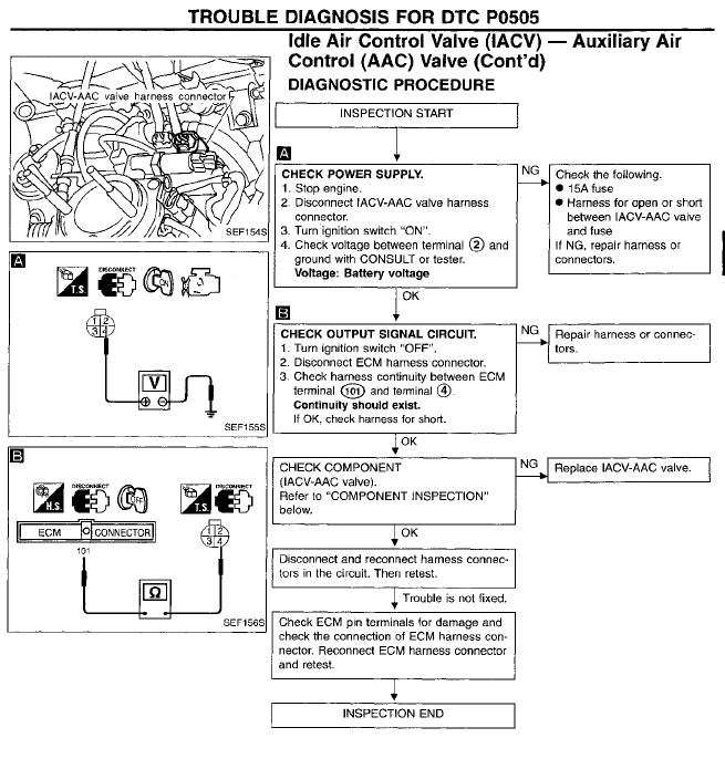 97 Nissan Pickup Engine Diagram 97 Free Engine Image For