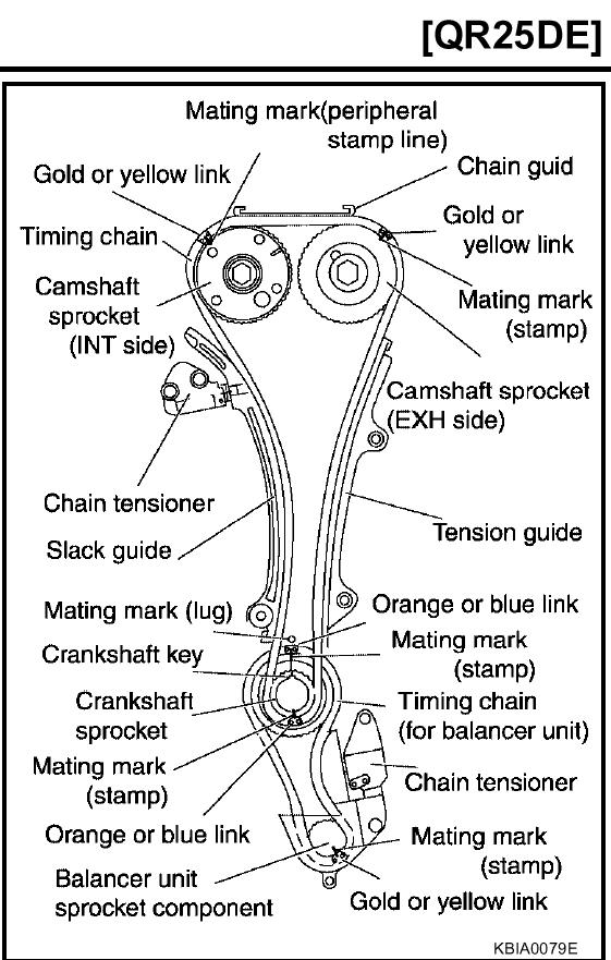 Nissan X Trail Timing Chain Diagram
