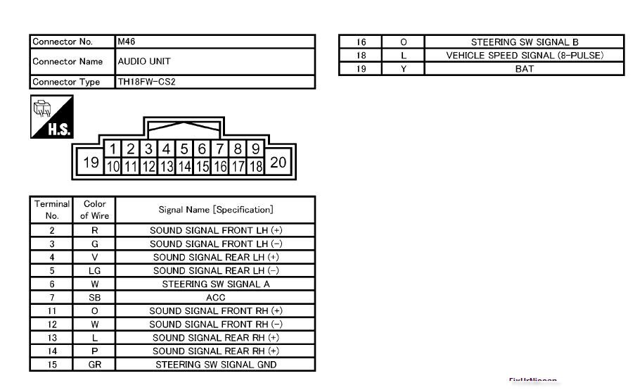 2009-12-14_205201_08_Rogue_Radio_wires  Rogue Radio Wiring Diagram on bmw e36, gm delco, ford f250, delco electronics, pontiac grand prix, ford expedition, ford mustang, delco car, ford explorer,