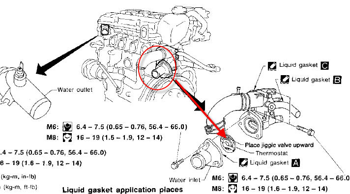 1998 Nissan Altima Engine Mounts Diagram likewise Identifying Sound From Pulleys To Replace Appropriate Part 2006 Altima 3 5 together with 2009 Nissan Altima Qr25de Engine  partment Diagram further 7pyhk Nissan Pathfinder 1999 Pathfinder Cylinder as well 2000 F150 Fuel Pump Wiring Diagram. on 98 frontier water pump diagram