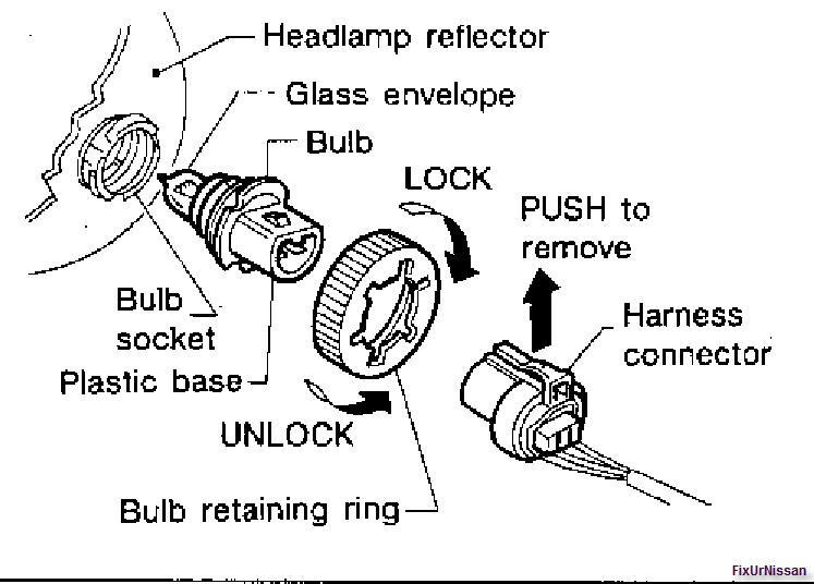 we are trying to change the headlight bulb on a 1999