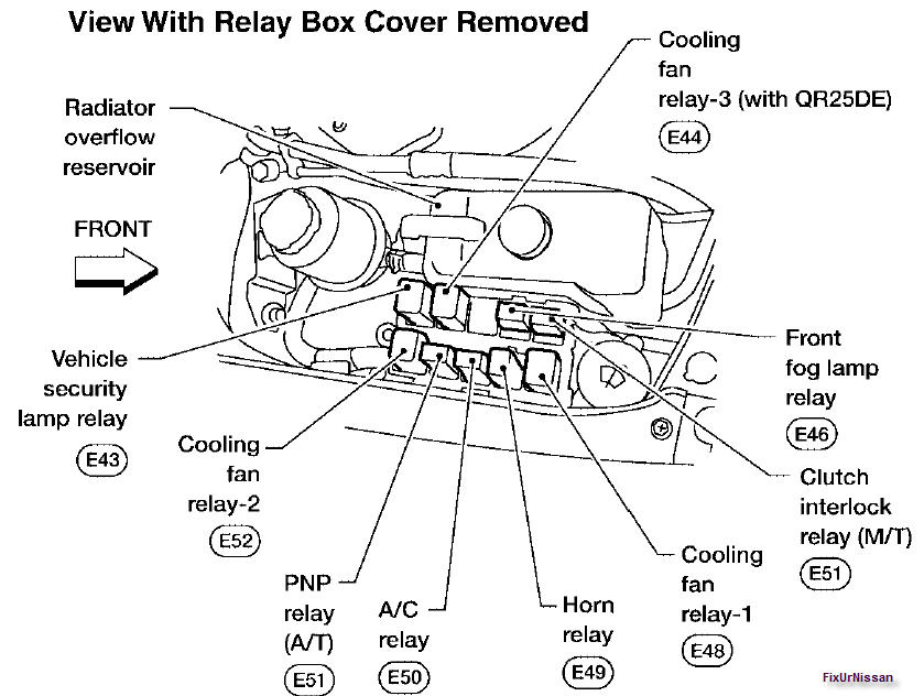 2004 Nissan Sentra Starter Relay Location