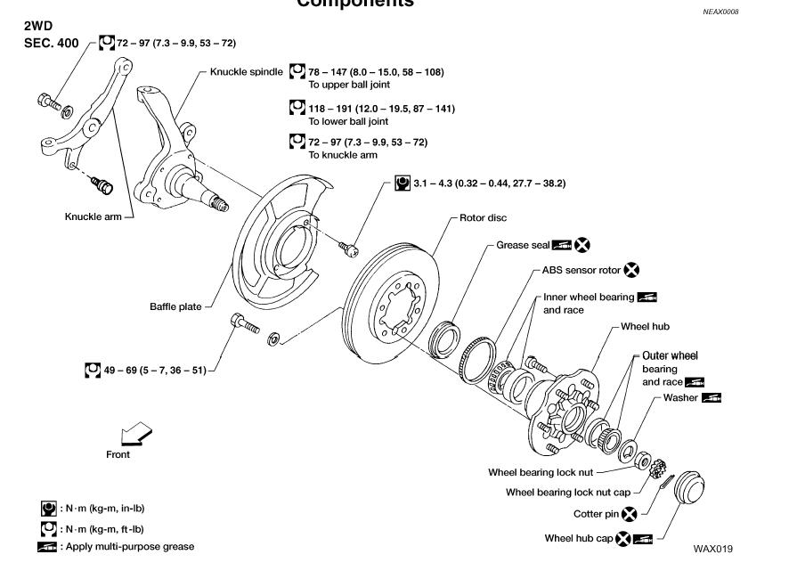 service manual  how to remove 2001 nissan xterra hub