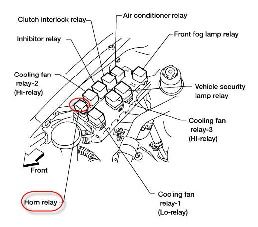 service manual  how to disarm the alarm on a 2001 infiniti