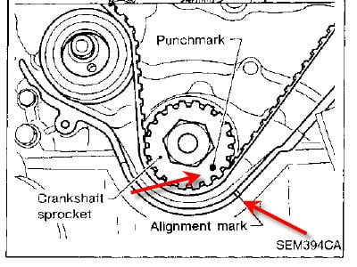 1998 2003 Ford Escort Zx2 2 0l Dohc Serpentine Belt Diagram further 2003 together with 1 6 Toyota Timing Mark together with 7zhlp Hyundai Sonata Gls 2006 Hyundai Sonata 3 3 moreover RepairGuideContent. on toyota v6 timing belt