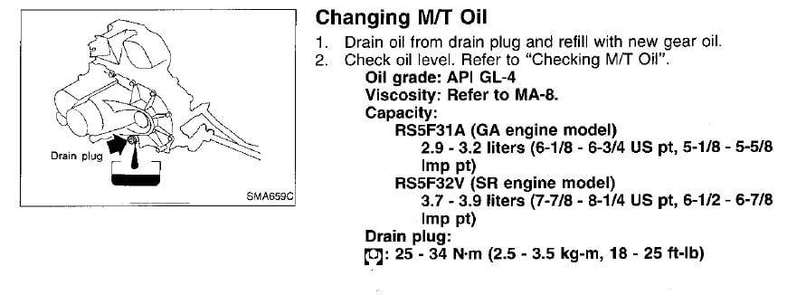 nissan sentra manual transmission fluid change