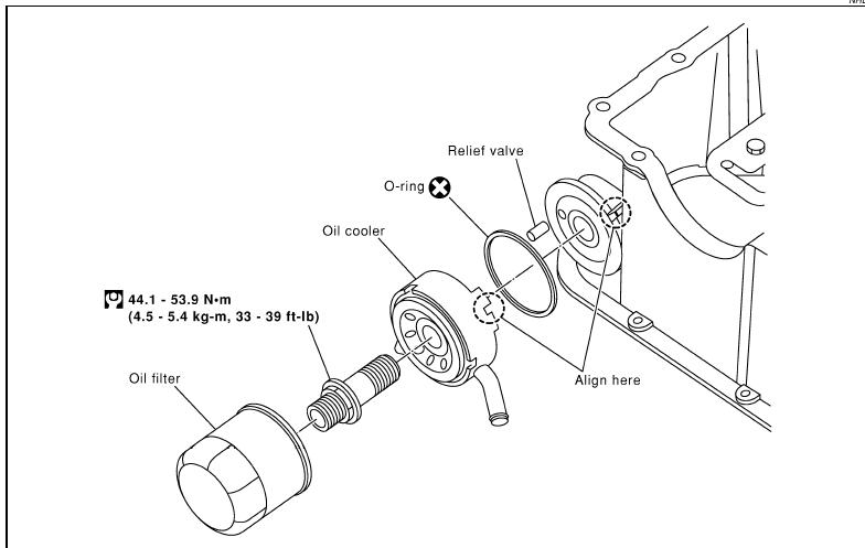 how do you replace the oil cooler seal on a 2002 infiniti i35