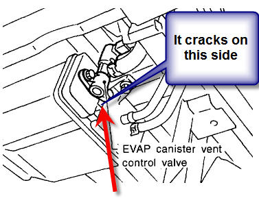 evap vent solenoid location uplander search by autos post