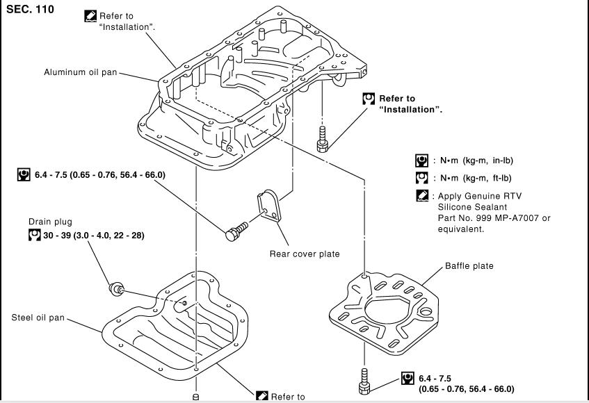 nissan oil pressure switch location