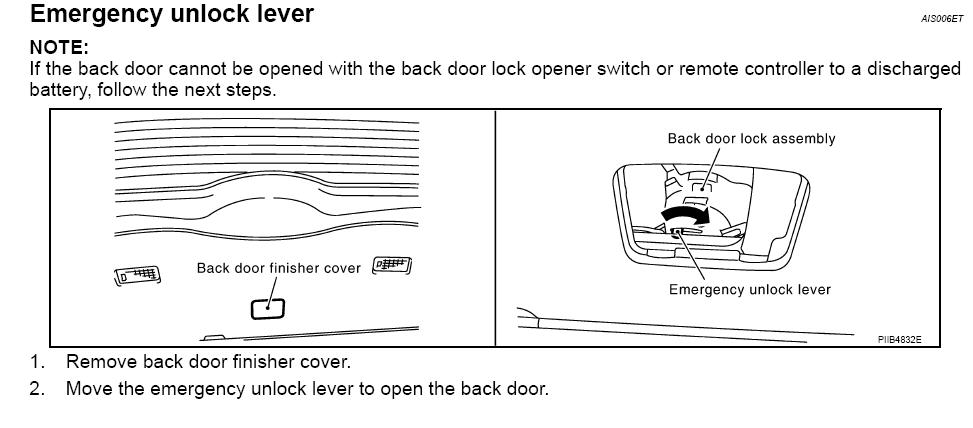 how to open rear hatch from inside mecedes