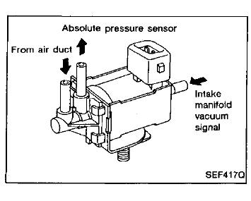 Acura Cl Sensor Diagram likewise 2001 Acura Tl Codes likewise 2002 Nissan Maxima Exhaust System Diagram additionally Saab 9 5 Purge Valve Location besides 99 Acura Integra Alarm Wiring Diagram. on 2003 acura rl problems