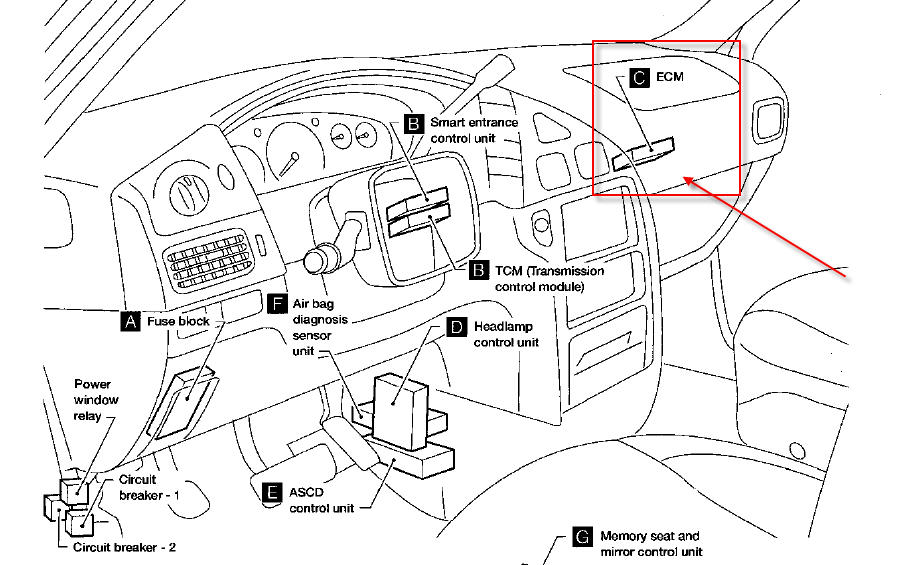 fuse box location 2004 nissan maxima with 4xiw4 Nissan Datsun Quest Se Location  Puter on 4xiw4 Nissan Datsun Quest Se Location  puter also Nissan Sentra Power Steering Diagram also T2676547 1990 honda accord ac blower motor will further Nissan Murano Power Steering Diagram besides Subaru Forester Ecm Location.