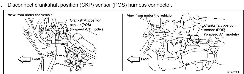 Solved Where Is The Crankshaft Position Sensor On A 2004 Fixyarhfixya: 2001 Nissan Quest Knock Sensor Location At Gmaili.net