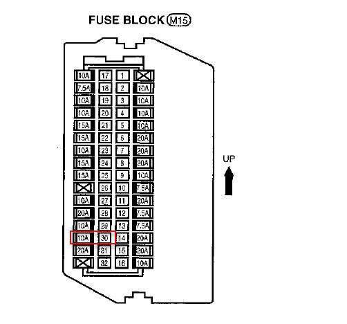 Fuse Interior Part also C B E Cd E as well Gmc Sierra Mk Fuse Box Diagram Instrument Panel in addition Nissan Frontier Wiring Diagram Icon Marvelous Sentra Of Nissan Titan Wiring Diagram as well Maxresdefault. on nissan quest fuse box diagram