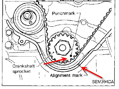 Timing Belt Crank Marks on 2001 Nissan Pathfinder Belt Replacement