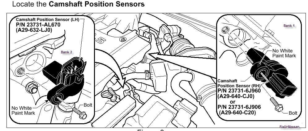 Cam Sensor Location Frt Wheel Drive