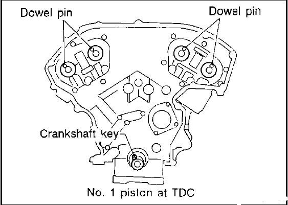 Nissan Altima 2002 Nissan Altima 25 Engine Timing Chain Marks additionally 3 0 Nissan Timing Marks Diagram additionally Vr6 Engine Timing Chain Diagram additionally RepairGuideContent further Nissan Frontier Timing Chain Tensioner. on 2005 nissan altima 2 5 timing chain mark