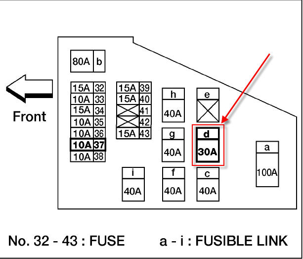 nissan fuse box diagram  nissan  auto wiring diagram