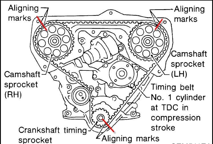Timingbelt additionally Nissan Sentra 2007 Engine Diagram also T24537069 Manual de cadena tiempo together with Scion Tc 2 5 2001 Specs And Images moreover Nissan 3 0 V6 Engine Diagram 1995. on 2002 nissan sentra timing chain marks