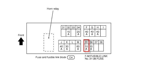 where is horn fuse in fuse box of 2010 cube
