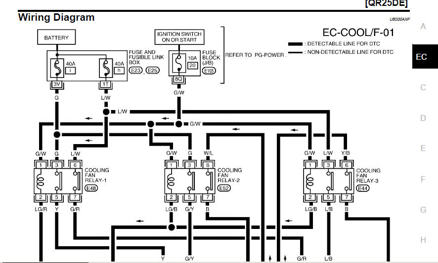 wiring diagram for the cooling fans and the car turns throttle body full size image