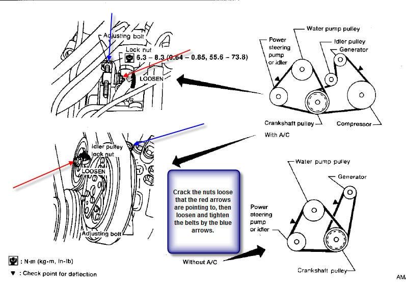 Kia Engine Diagrams Torzone Org Html likewise Suzuki Aerio Parts Diagram moreover 1992 Chevy Camaro Rs Cooling Fan Diagram besides 80 00248 additionally 1997 Nissan Altima Alternator Removal. on suzuki esteem alternator