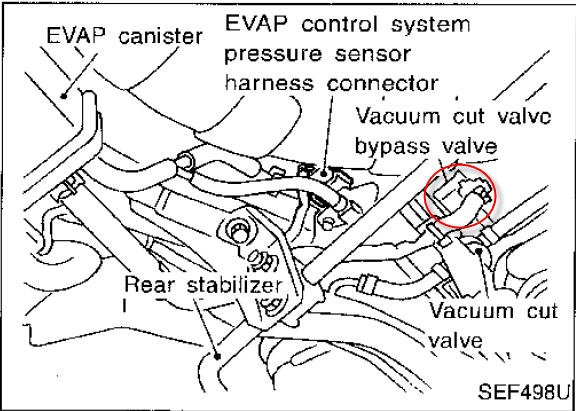 nissan altima hose location  nissan  get free image about wiring diagram