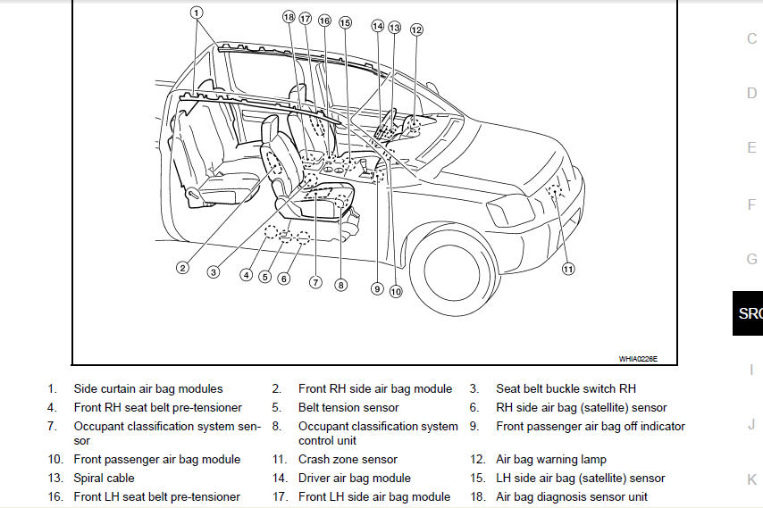 nissan frontier abs sensor location