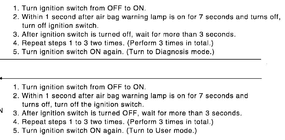 Images Of Flashing Airbag Light. Nis1 Airbag Light Reset