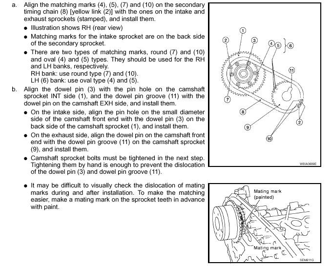 I Am Working On A 2005 Nissan Frontier With A 4 0l Dohc Application  I Need To Make Sure I Have
