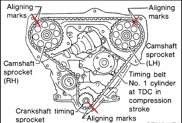 i have a nissan xterra 2003 which i just changed the timing belt on  i found tdc on the