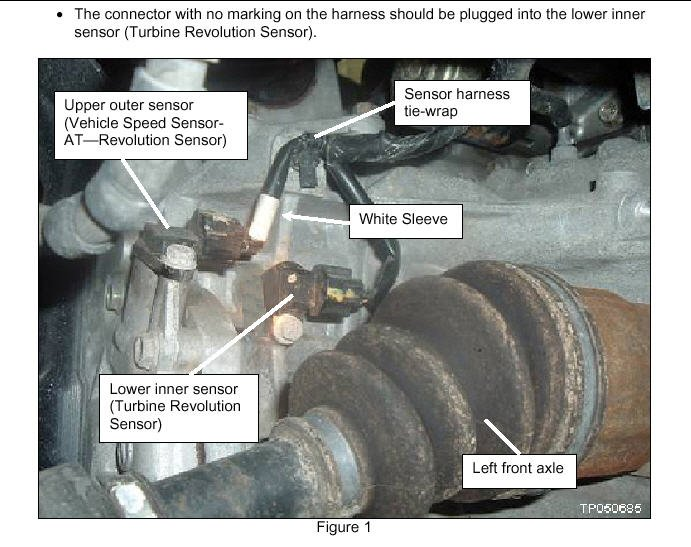 Saturn Power Steering Location as well Fuel Rail Pressure Sensor 04 Ford Explorer 4 0 additionally 94 Integra Transmission Dipstick Location in addition 44569880 moreover Watch. on 06 ford explorer transmission dipstick location