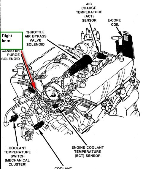 Have 1991 Ford Aerostar  Wont Start  Cranks Good  Fuel