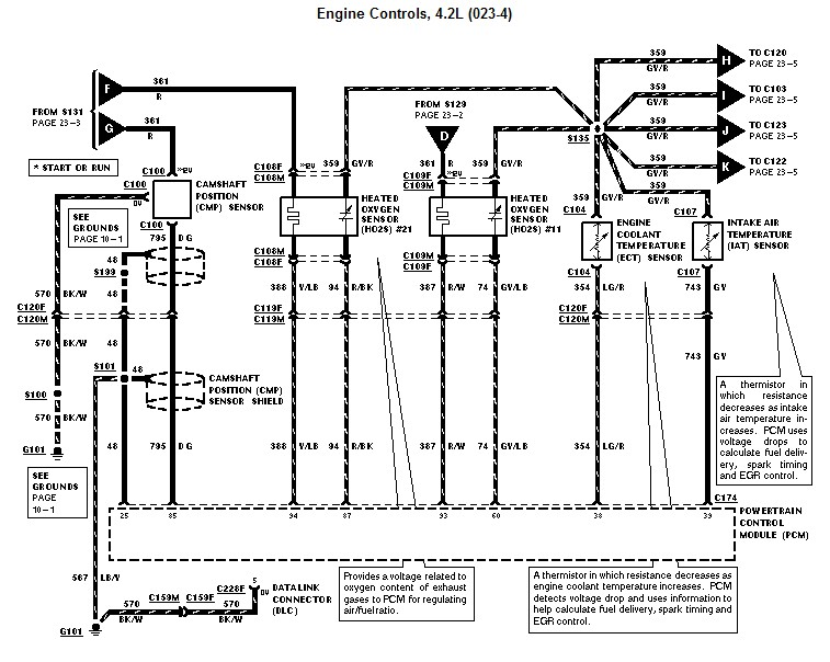 i find an engine wiring diagram for a 1998 ford f  a v