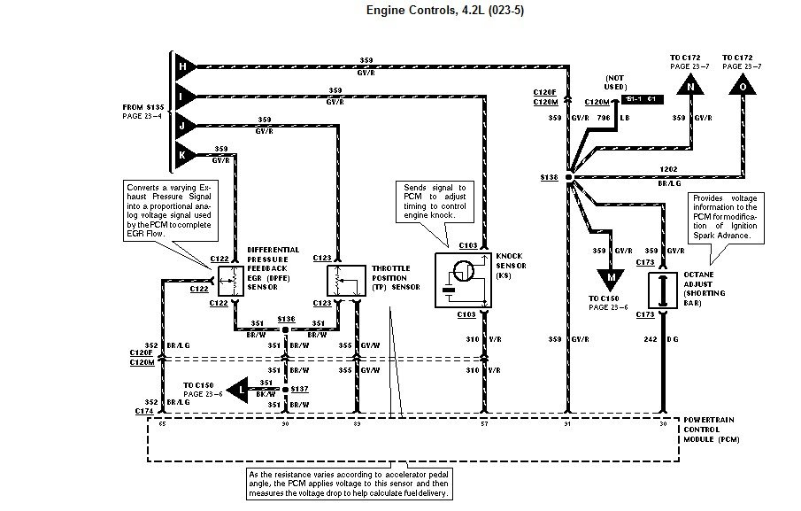 I find an engine wiring diagram for a 1998 ford f-150 4.2 ...