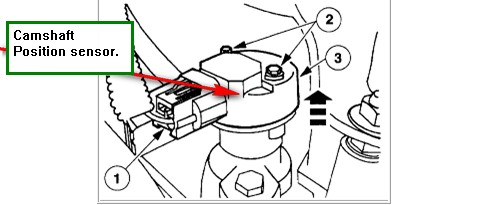 Pt Cruiser Airbag Sensor Location moreover Jaguar Wiring Diagram likewise Chrysler Crossfire Wiring Diagram also 01 Pt Fuse Box in addition 05 Pt Cruiser Fuse Box. on chrysler 200 airbag module location