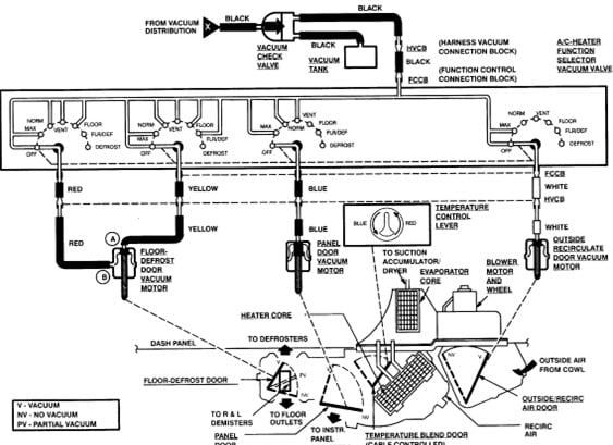 similiar 1997 ford f 150 vacuum diagram keywords ford f 150 vacuum diagram together 1995 ford f 150 vacuum line