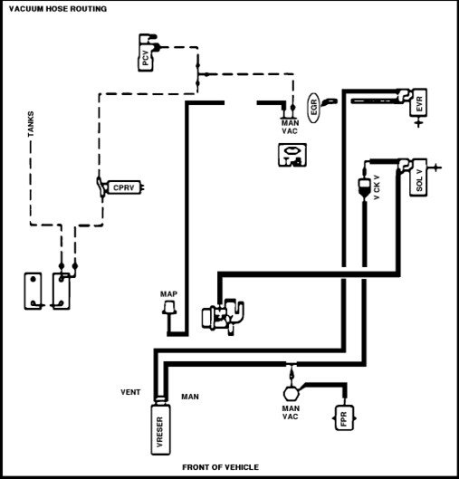 Schematic Of The 1989 460 With Carb  Vacuum And