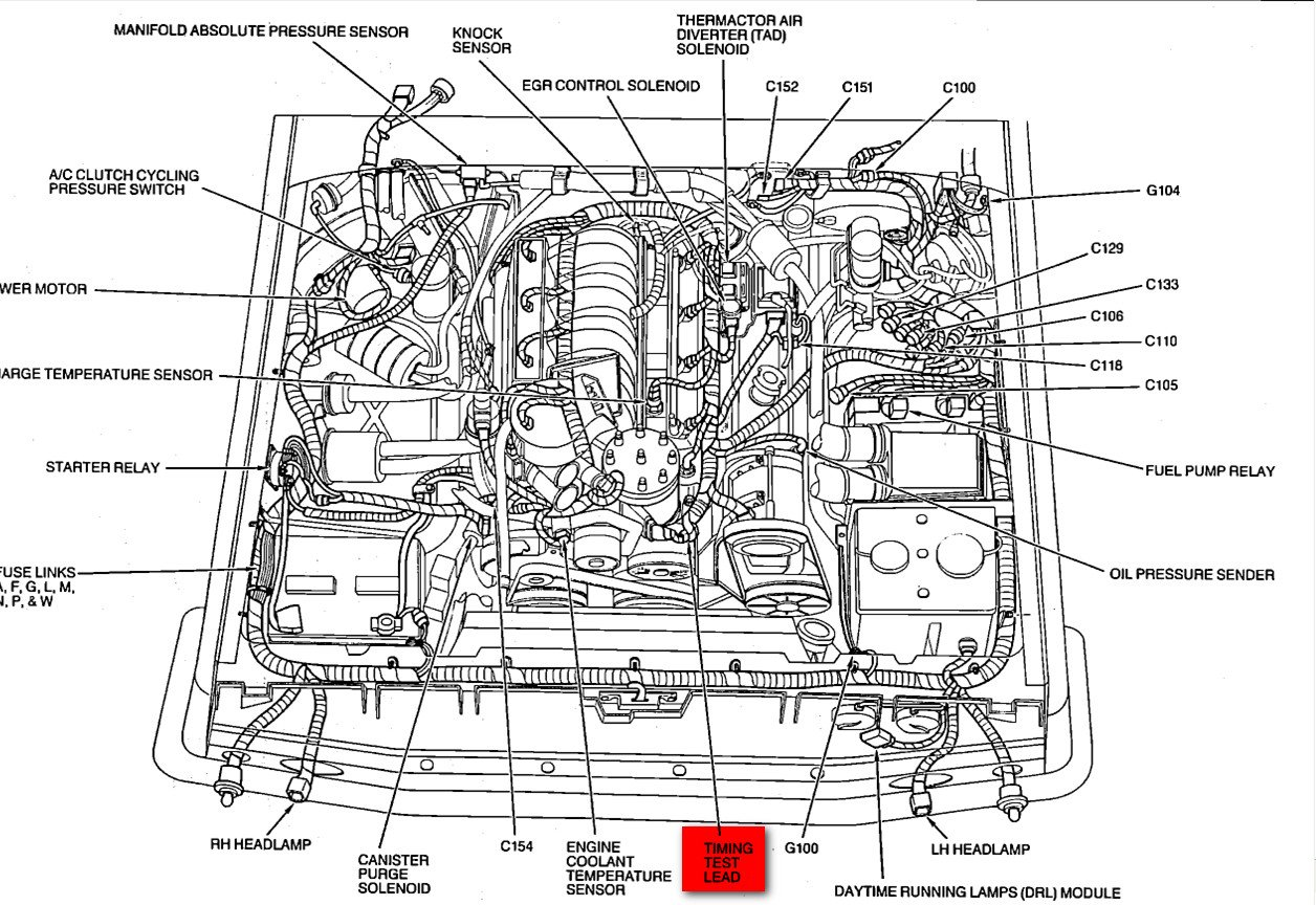 ford f 250 engine partment diagram