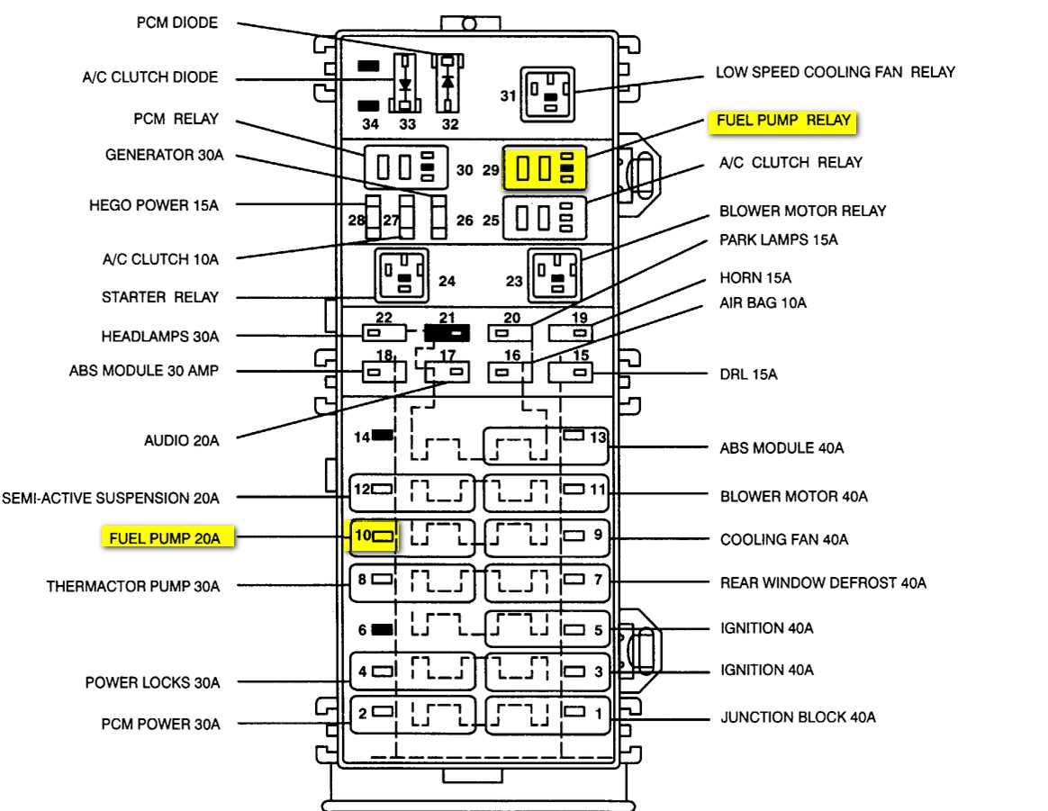 1375620 72 F100 Fuse Block moreover Lincoln Town Car Fuse Box Diagram likewise Schematics i together with 1989 Toyota 4runner Fuel Pump Wiring Diagram together with 2007 Ford F350 Fuse Box Diagram. on 1990 ford ranger horn location