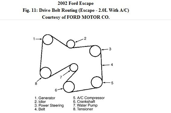 1991 Mustang Strut Diagram in addition 97 01 Toyota Camry Front Strut Mount Strut Replacement besides P 0996b43f802c557b together with Ford Flex V6 3 0 Engine Diagram together with 97 01 Toyota Camry Front Strut Mount Strut Replacement. on toyota 4runner sway bar