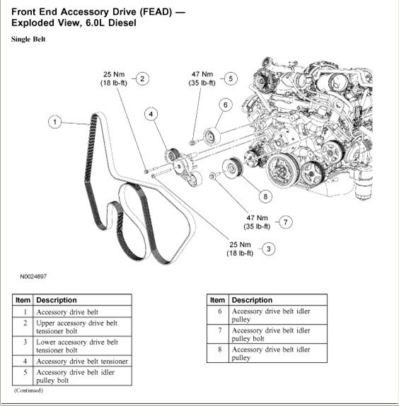 Ford 6 0 Diesel Engine Power Steering Pump Diagram