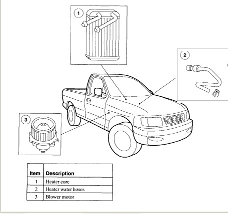 Ford E 150 Van Fuse Box in addition 2009 E350 Van Blend Door furthermore 98 E350 Fuse Diagram further 1999 Ford Explorer Door Latch Diagram Html furthermore 2009 Ford E 450 Fuse Box Diagram. on 1998 ford econoline van fuse diagram