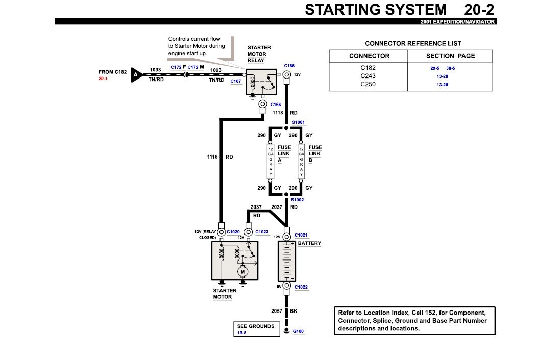 2001 ford expedition wiring diagram 2001 image 2001 ford expedition diagram 4 6 l efi vin w starter terminal on 2001 ford expedition