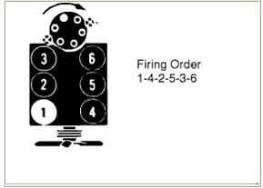 516445 1986 Ford Bronco 302 Firing Order