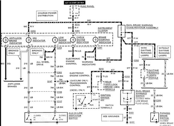 1990 ford bronco2 instrument panel diagram ford ranger instrument cluster diagram