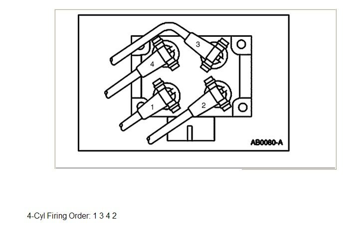 What Is The Firing Order For A 1999 Ford Escort With A 2