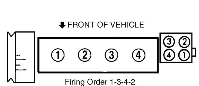 WHAT IS THE FIRING ORDER FOR A 1999 FORD ESCORT WITH A 2.