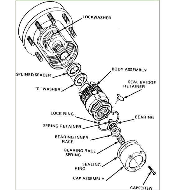 1996 ford f250 manual hub diagram